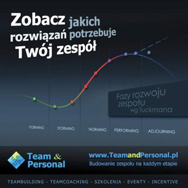 team building, budowanie zespołu, wyjazdy integracyjne, imprezy integracyjne, szkolenia integracyjne